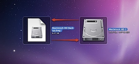 Macのシステム全体をディスクイメージに圧縮バックアップする方法 Inforati 1