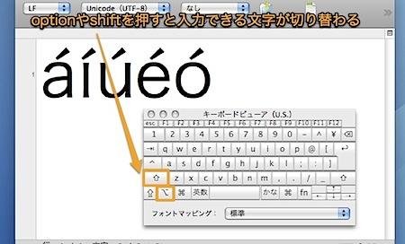 Macでウムラウトやアクセント記号などを入力する方法 Inforati 3
