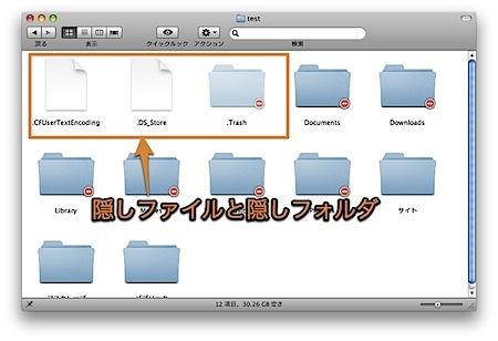Macの隠しファイルや隠しフォルダを表示する裏技 Inforati 2